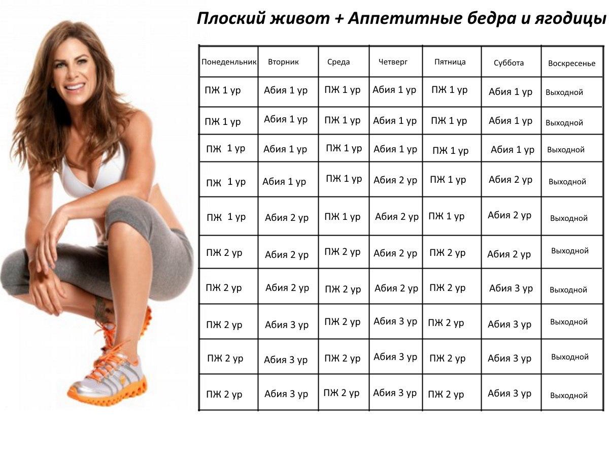 Таблица для похудения бедра