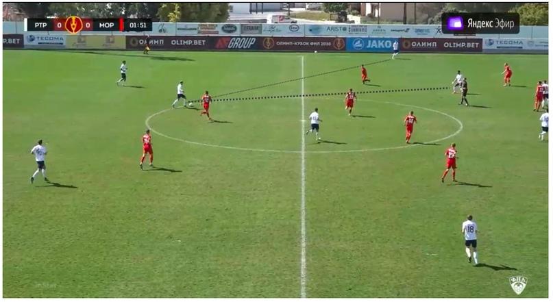 Как раз описанный выше случай со смещением крайнего полузащитника в центр поля, между оборонительных линий Мордовии и открытие фланга для подключения левого защитника.