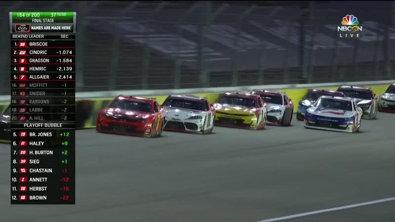 NASCAR Xfinity 2020 Этап 27 Лас Вегас