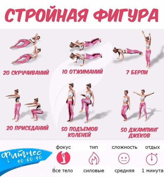 Мини Комплексы Для Похудения. Эффективные тренировки для похудения