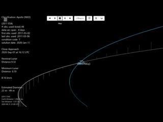 asteroid (2011 es4) close-approach 2020-sep-01