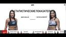 Прогноз MMABets на UFC Fight Night: Ай-Кальвильо, Роберсон-Веторри. Выпуск №187. Часть 4/4