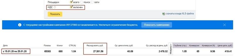 [Кейс] Яндекс.Директ для кредитных брокеров. Как получить в 3 раза больше заявок, изображение №22