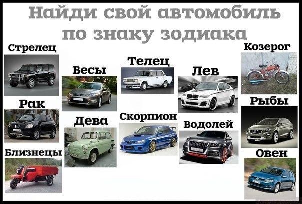 тест какой я автомобиль с картинками сериале великолепный век