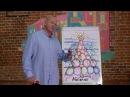 Пирамида Сознания
