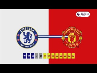 Chelsea vs Manchester United - Match Preview  | FA Cup Quarter Final HD
