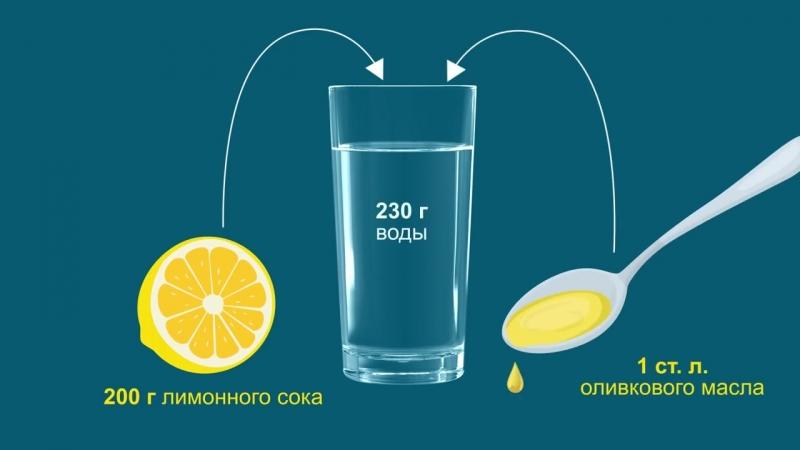 Лимон и сода способ похудеть
