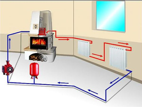 Однотрубная система отопления своими руками, изображение №5