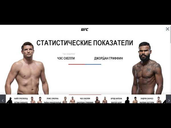Прогноз MMABets UFC on ESPN 16 Скелли Гриффин Смолка Макдональд Хаббард Преполец Вып №164 Ч 1 6