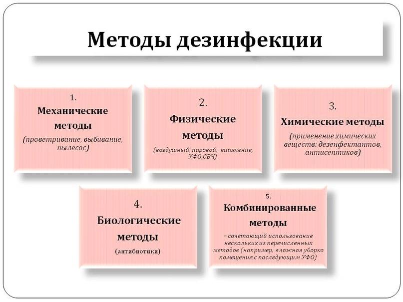 ГОСТ на маникюр - новый закон ногтевого сервиса?, изображение №3