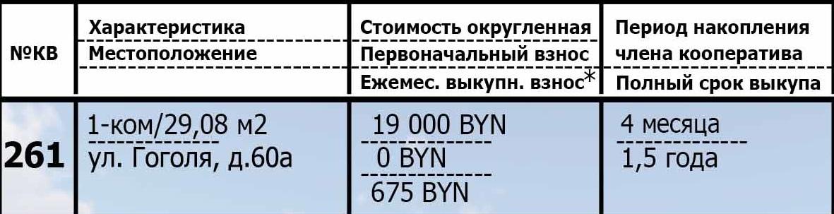 261 жильё в рассрочку. Подробности