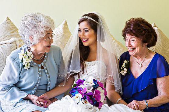 Поздравление прикольное на свадьбу от бабушки