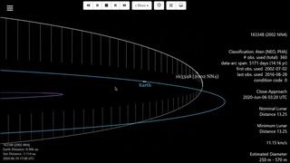 163348 (2002 NN4) Potentially Hazardous Asteroid Close-Approach  2020-Jun-06 03:20 UTC