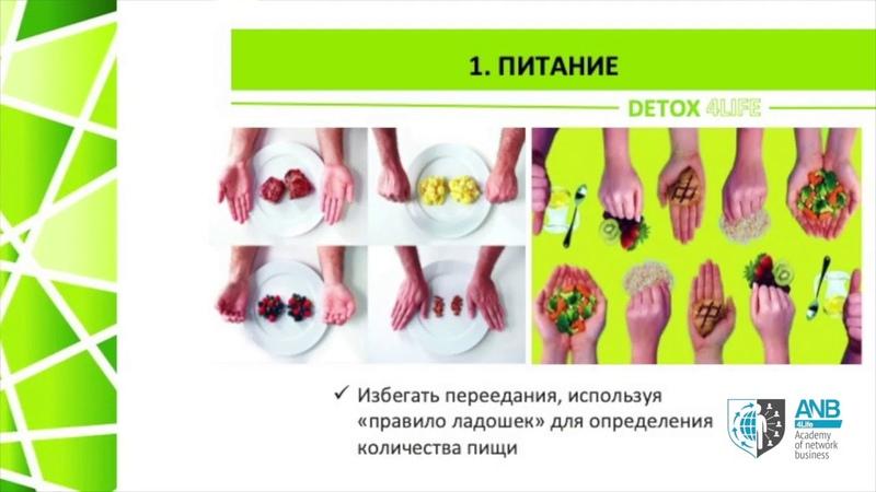 Очищение организма. Симптомы зашлакованности и программа очищения. Супер Детокс.