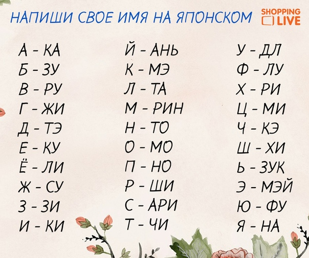 Картинки с японскими именами на русском