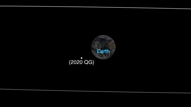 Asteroid 2020 QG's Earth flyby was the closest known yet Orbit animation