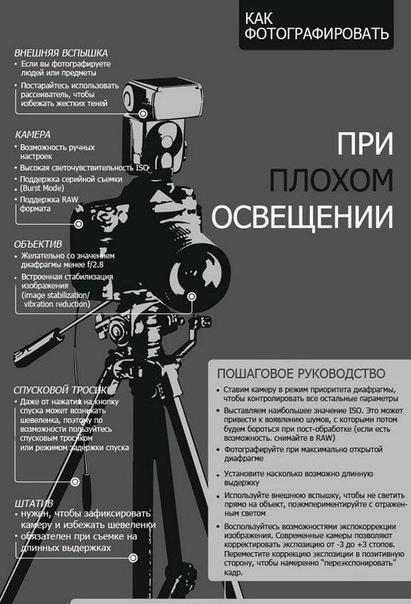 Компрессия при фотографировании