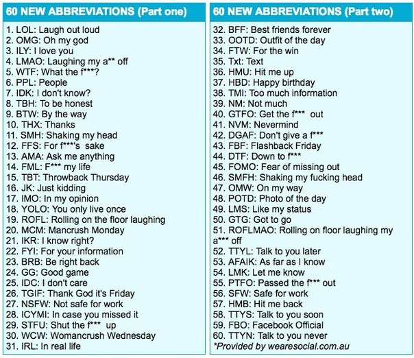 Acronyms and abbreviations hobbyist sex