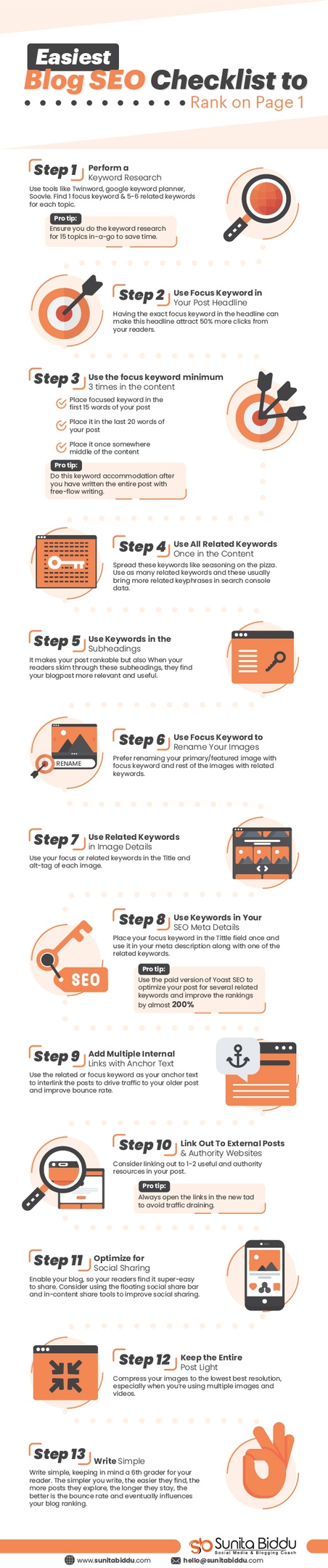 Rank Your Blog Fast