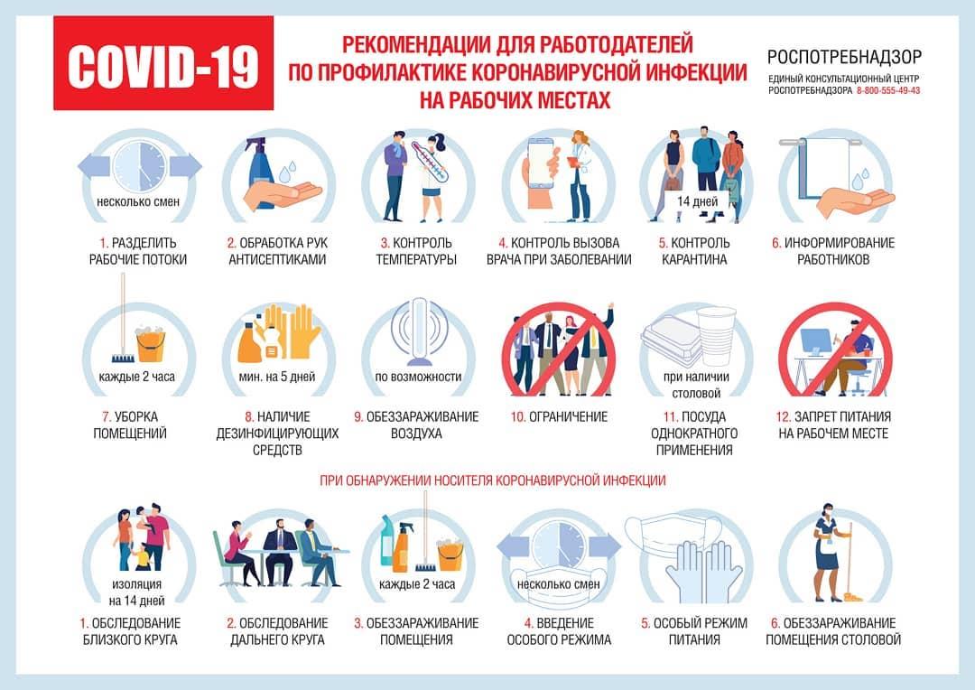Роспотребнадзор дал рекомендации по профилактике коронавирусной инфекции в трудовых коллективах