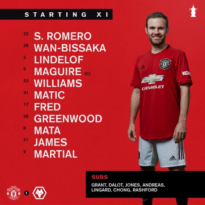Манчестер Юнайтед - Вулверхемптон