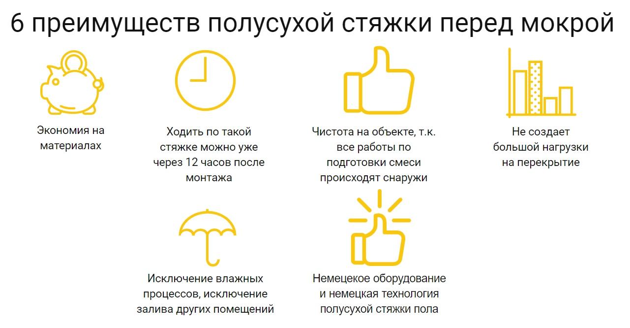 Третий слайд