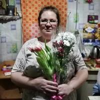 Игнатова Светлана