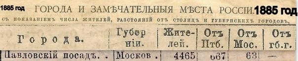 Население Павловского Посада в 1885 году, когда он...