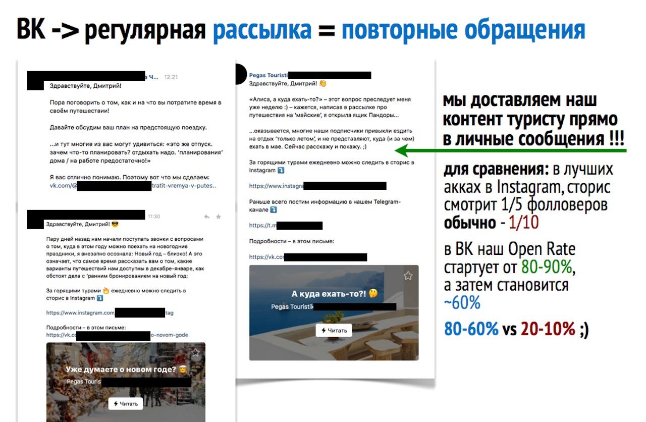 Поток обращений на туры из ВКонтакте…по 78₽, изображение №6
